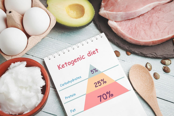 Ketogenic Diet, Type 1 Diabetes Remission