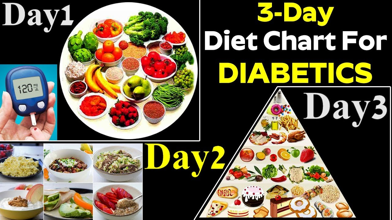 3 Day Diet Chart For Diabetes Patient Best Diet Plans For Type 2
