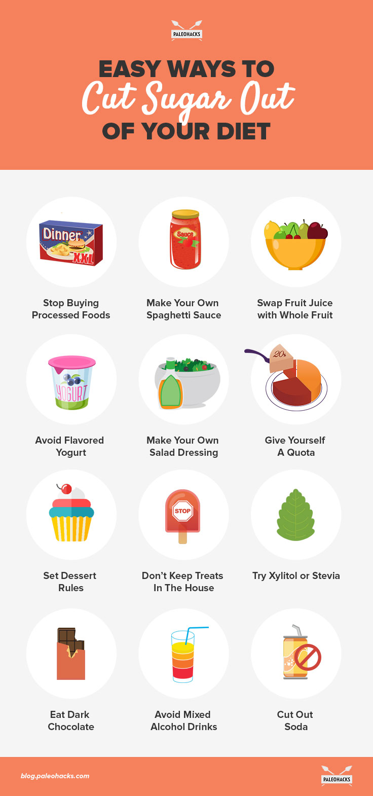 cutting all sugar from diet